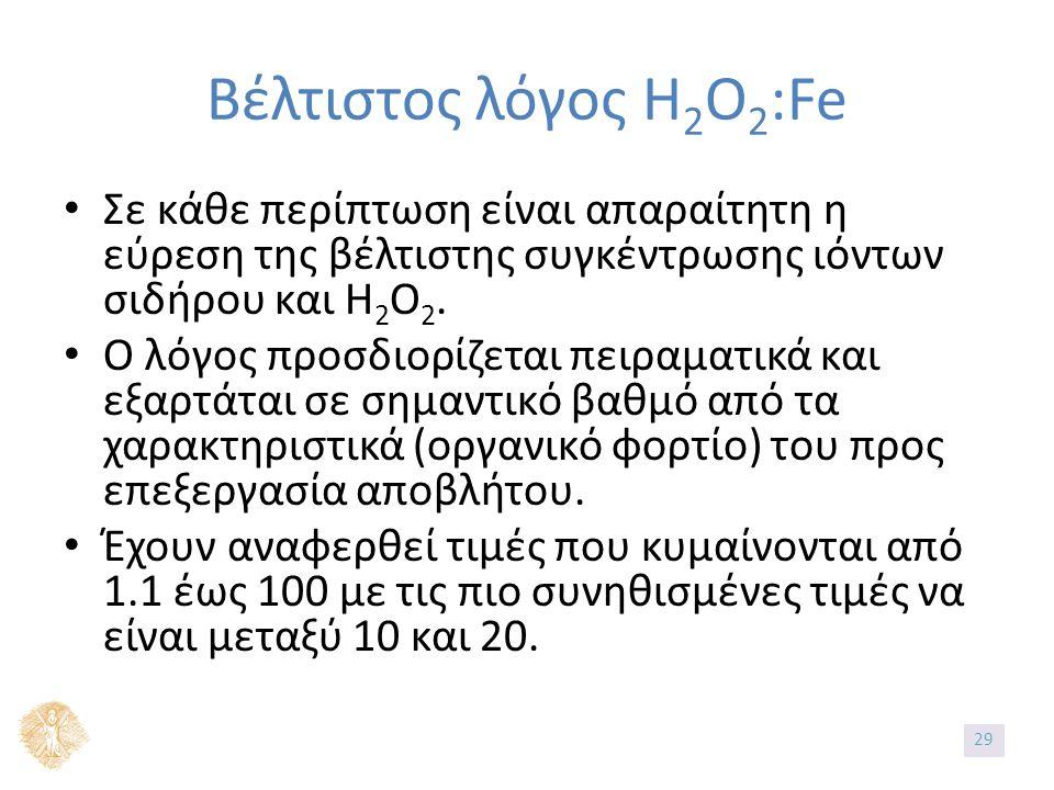 Βέλτιστος λόγος H 2 O 2 :Fe Σε κάθε περίπτωση είναι απαραίτητη η εύρεση της βέλτιστης συγκέντρωσης ιόντων σιδήρου και Η 2 Ο 2. Ο λόγος προσδιορίζεται