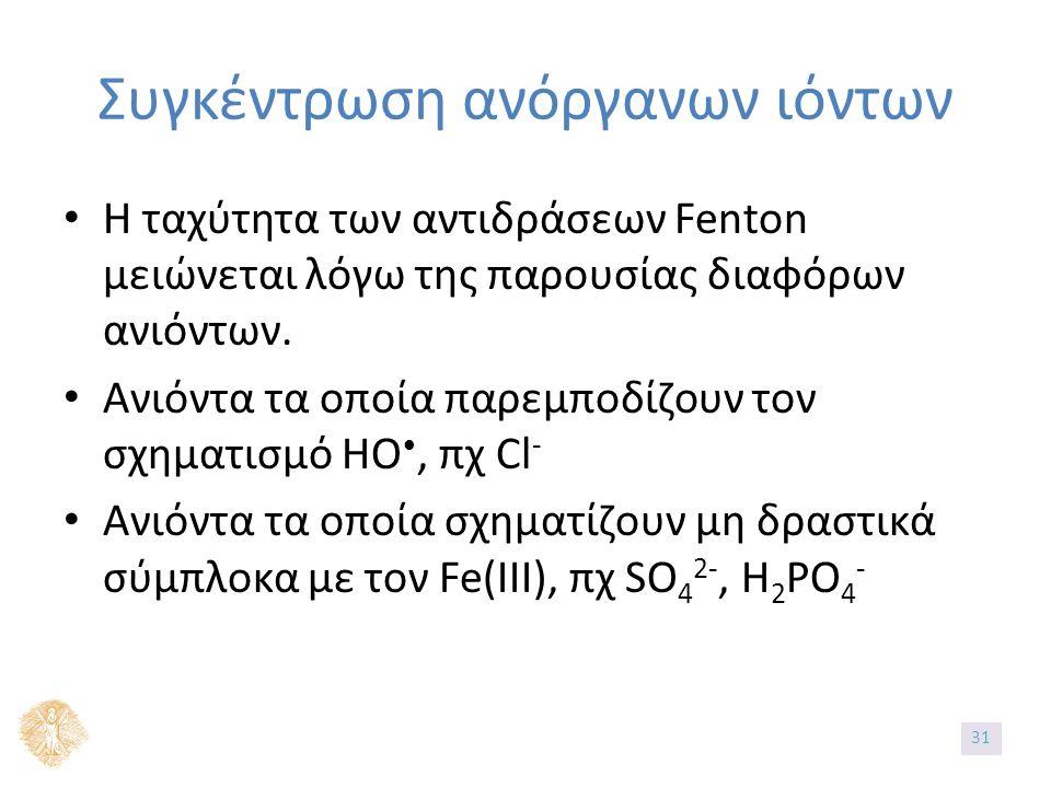 Συγκέντρωση ανόργανων ιόντων Η ταχύτητα των αντιδράσεων Fenton μειώνεται λόγω της παρουσίας διαφόρων ανιόντων. Ανιόντα τα οποία παρεμποδίζουν τον σχημ