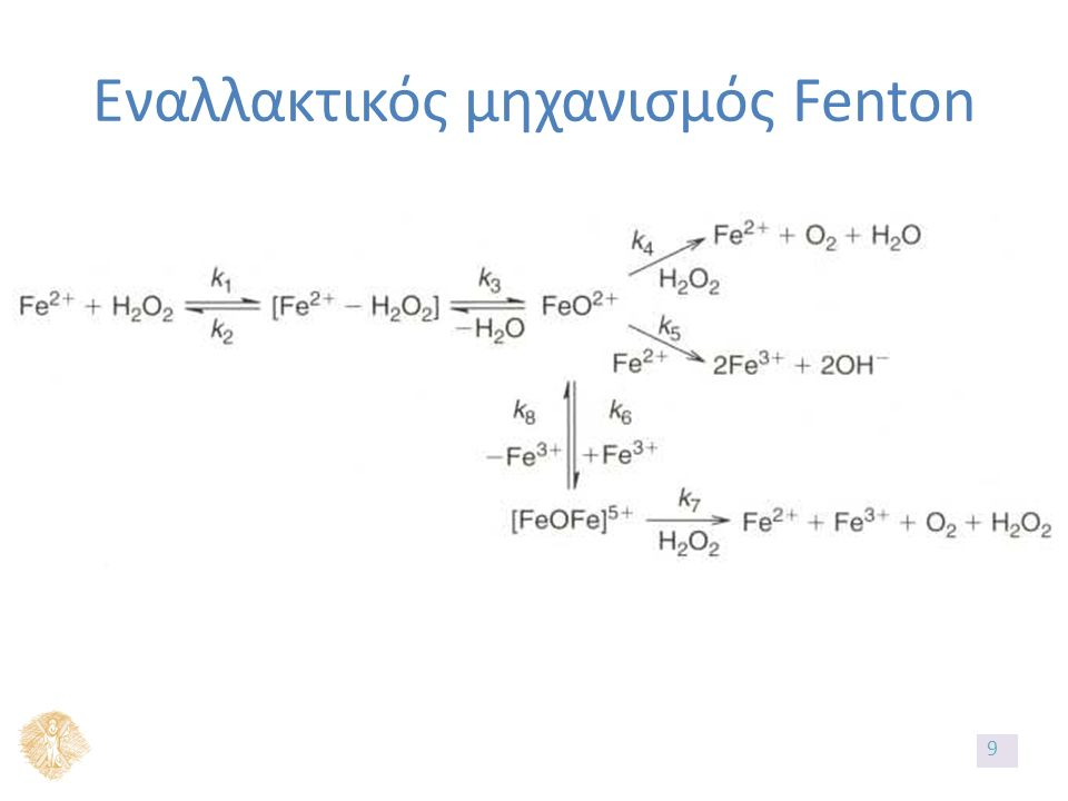 Οξυγόνο, O 2 Στις περισσότερες περιπτώσεις έχει βρεθεί ότι η παρουσία διαλυμένου οξυγόνου στο προς επεξεργασία απόβλητο/διάλυμα οδηγεί σε αύξηση της ταχύτητας των αντιδράσεων Fenton (αύξηση του ποσοστού ανοργανοποίησης των οργανικών ενώσεων).