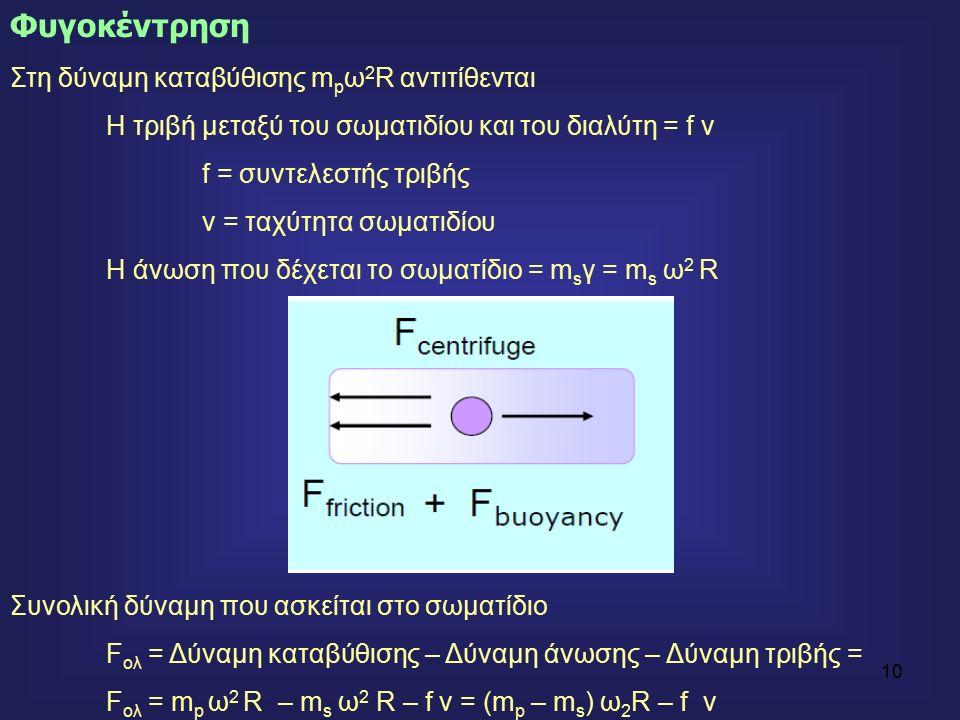 10 Φυγοκέντρηση Στη δύναμη καταβύθισης m p ω 2 R αντιτίθενται Η τριβή μεταξύ του σωματιδίου και του διαλύτη = f ν f = συντελεστής τριβής ν = ταχύτητα σωματιδίου Η άνωση που δέχεται το σωματίδιο = m s γ = m s ω 2 R Συνολική δύναμη που ασκείται στο σωματίδιο F ολ = Δύναμη καταβύθισης – Δύναμη άνωσης – Δύναμη τριβής = F ολ = m p ω 2 R – m s ω 2 R – f v = (m p – m s ) ω 2 R – f v