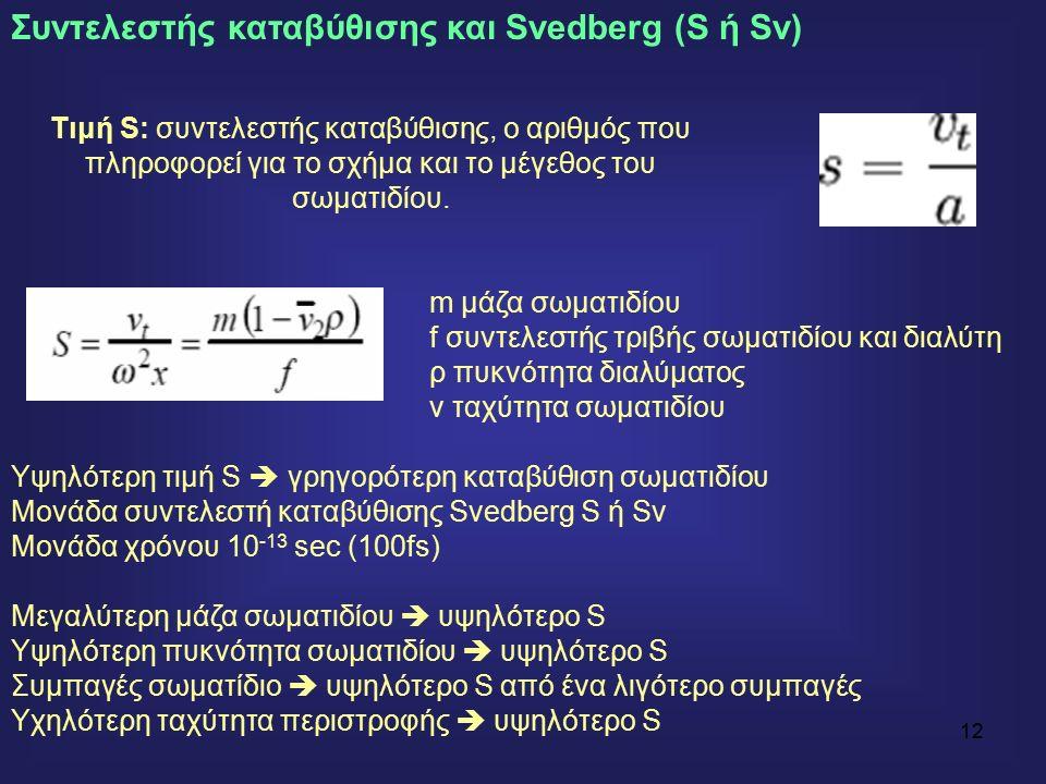 12 m μάζα σωματιδίου f συντελεστής τριβής σωματιδίου και διαλύτη ρ πυκνότητα διαλύματος ν ταχύτητα σωματιδίου Υψηλότερη τιμή S  γρηγορότερη καταβύθιση σωματιδίου Moνάδα συντελεστή καταβύθισης Svedberg S ή Sv Μονάδα χρόνου 10 -13 sec (100fs) Μεγαλύτερη μάζα σωματιδίου  υψηλότερο S Υψηλότερη πυκνότητα σωματιδίου  υψηλότερο S Συμπαγές σωματίδιο  υψηλότερο S από ένα λιγότερο συμπαγές Υχηλότερη ταχύτητα περιστροφής  υψηλότερο S Συντελεστής καταβύθισης και Svedberg (S ή Sv) Τιμή S: συντελεστής καταβύθισης, ο αριθμός που πληροφορεί για το σχήμα και το μέγεθος του σωματιδίου.