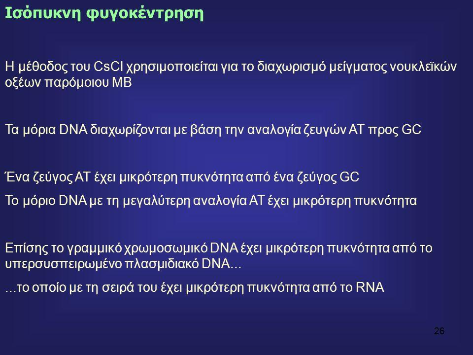 26 Ισόπυκνη φυγοκέντρηση Η μέθοδος του CsCl χρησιμοποιείται για το διαχωρισμό μείγματος νουκλεϊκών οξέων παρόμοιου ΜΒ Τα μόρια DNA διαχωρίζονται με βάση την αναλογία ζευγών AT προς GC Ένα ζεύγος ΑΤ έχει μικρότερη πυκνότητα από ένα ζεύγος GC Το μόριο DNA με τη μεγαλύτερη αναλογία ΑΤ έχει μικρότερη πυκνότητα Επίσης το γραμμικό χρωμοσωμικό DNA έχει μικρότερη πυκνότητα από το υπερσυσπειρωμένο πλασμιδιακό DNA......το οποίο με τη σειρά του έχει μικρότερη πυκνότητα από το RNA