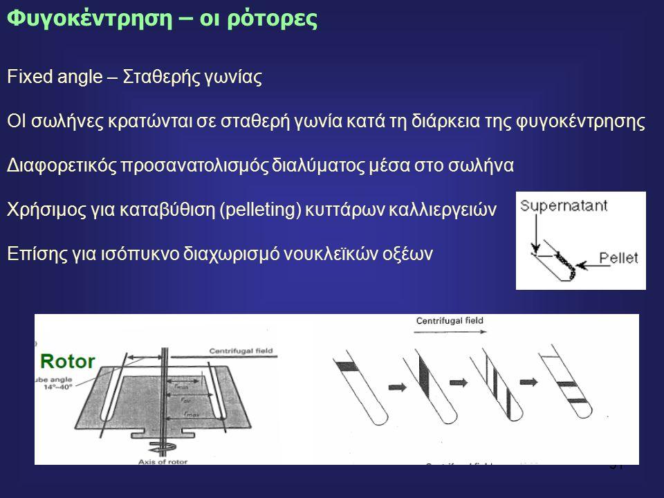 31 Fixed angle – Σταθερής γωνίας ΟΙ σωλήνες κρατώνται σε σταθερή γωνία κατά τη διάρκεια της φυγοκέντρησης Διαφορετικός προσανατολισμός διαλύματος μέσα στο σωλήνα Χρήσιμος για καταβύθιση (pelleting) κυττάρων καλλιεργειών Επίσης για ισόπυκνο διαχωρισμό νουκλεϊκών οξέων Φυγοκέντρηση – οι ρότορες