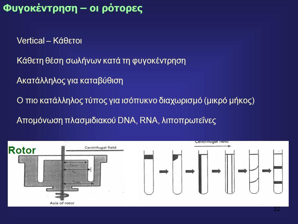 32 Vertical – Κάθετοι Κάθετη θέση σωλήνων κατά τη φυγοκέντρηση Ακατάλληλος για καταβύθιση Ο πιο κατάλληλος τύπος για ισόπυκνο διαχωρισμό (μικρό μήκος) Απομόνωση πλασμιδιακού DNA, RNA, λιποπρωτεΐνες Φυγοκέντρηση – οι ρότορες