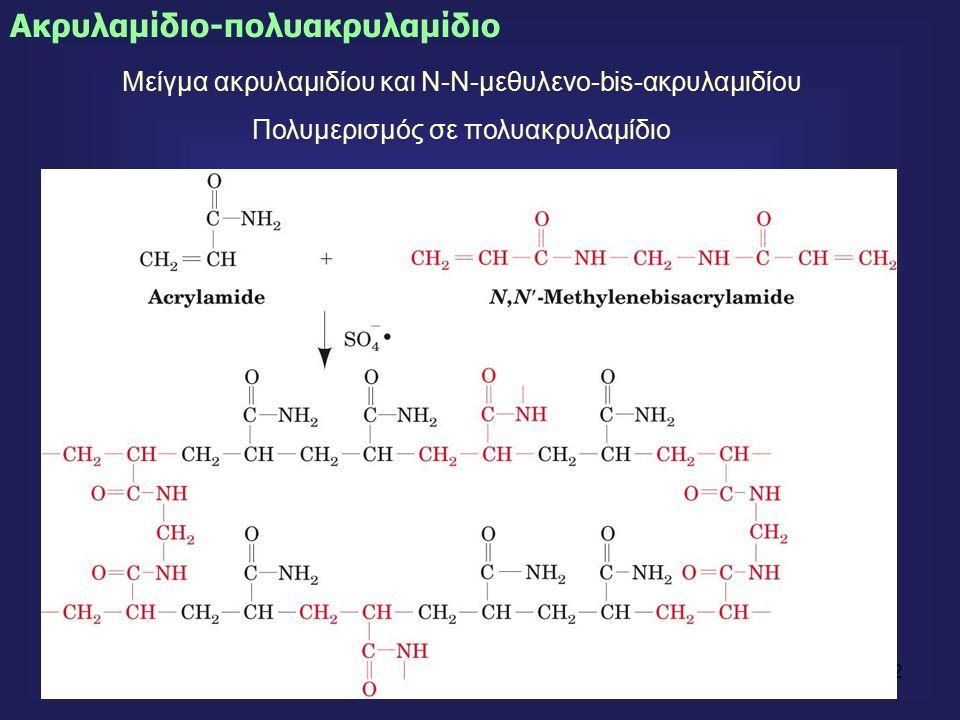 42 Ακρυλαμίδιο-πολυακρυλαμίδιο Μείγμα ακρυλαμιδίου και Ν-Ν-μεθυλενο-bis-ακρυλαμιδίου Πολυμερισμός σε πολυακρυλαμίδιο