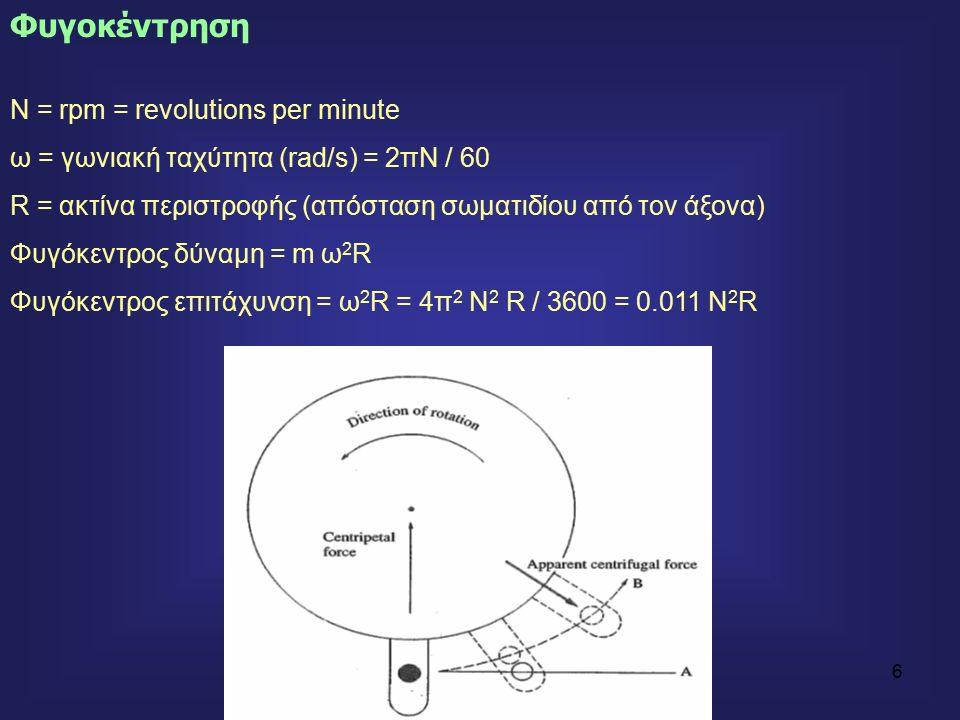 67 Σημαντικό ρόλο παίζει και η διαμόρφωση του μορίου Διαφορετική μετατόπιση θα έχει ένα ευθύγραμμο τμήμα DNA και διαφορετική ένα πλασμίδιο (κυκλικό μόριο) ίδιου μήκους (slowest to fastest): nicked or open circular, linearised, or supercoiled plasmid.