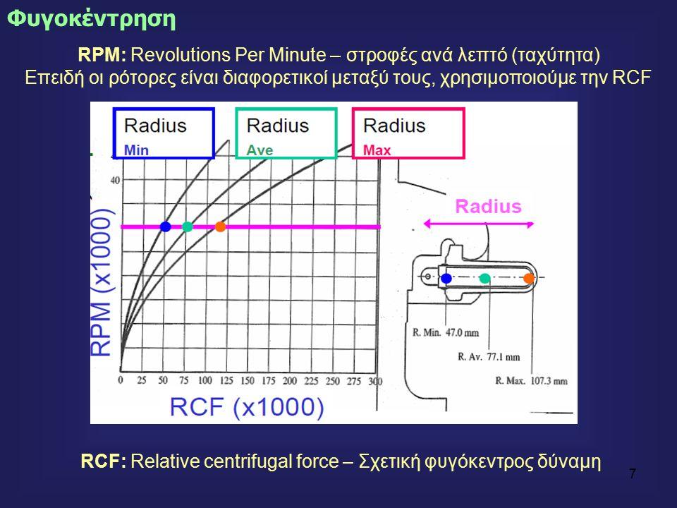 7 RPM: Revolutions Per Minute – στροφές ανά λεπτό (ταχύτητα) Επειδή οι ρότορες είναι διαφορετικοί μεταξύ τους, χρησιμοποιούμε την RCF Φυγοκέντρηση RCF: Relative centrifugal force – Σχετική φυγόκεντρος δύναμη