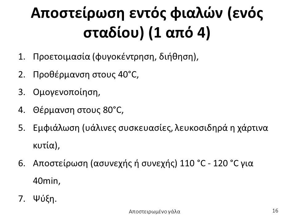 Αποστείρωση εντός φιαλών (ενός σταδίου) (1 από 4) 1.Προετοιμασία (φυγοκέντρηση, διήθηση), 2.Προθέρμανση στους 40°C, 3.Ομογενοποίηση, 4.Θέρμανση στους