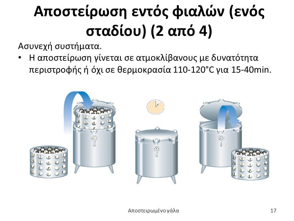 Αποστείρωση εντός φιαλών (ενός σταδίου) (2 από 4) Ασυνεχή συστήματα. Η αποστείρωση γίνεται σε ατμοκλίβανους με δυνατότητα περιστροφής ή όχι σε θερμοκρ