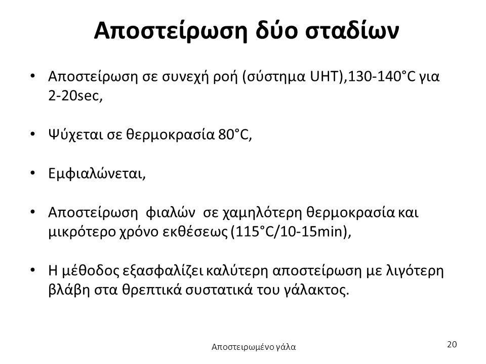 Αποστείρωση δύο σταδίων Αποστείρωση σε συνεχή ροή (σύστημα UHT),130-140°C για 2-20sec, Ψύχεται σε θερμοκρασία 80°C, Εμφιαλώνεται, Αποστείρωση φιαλών σ