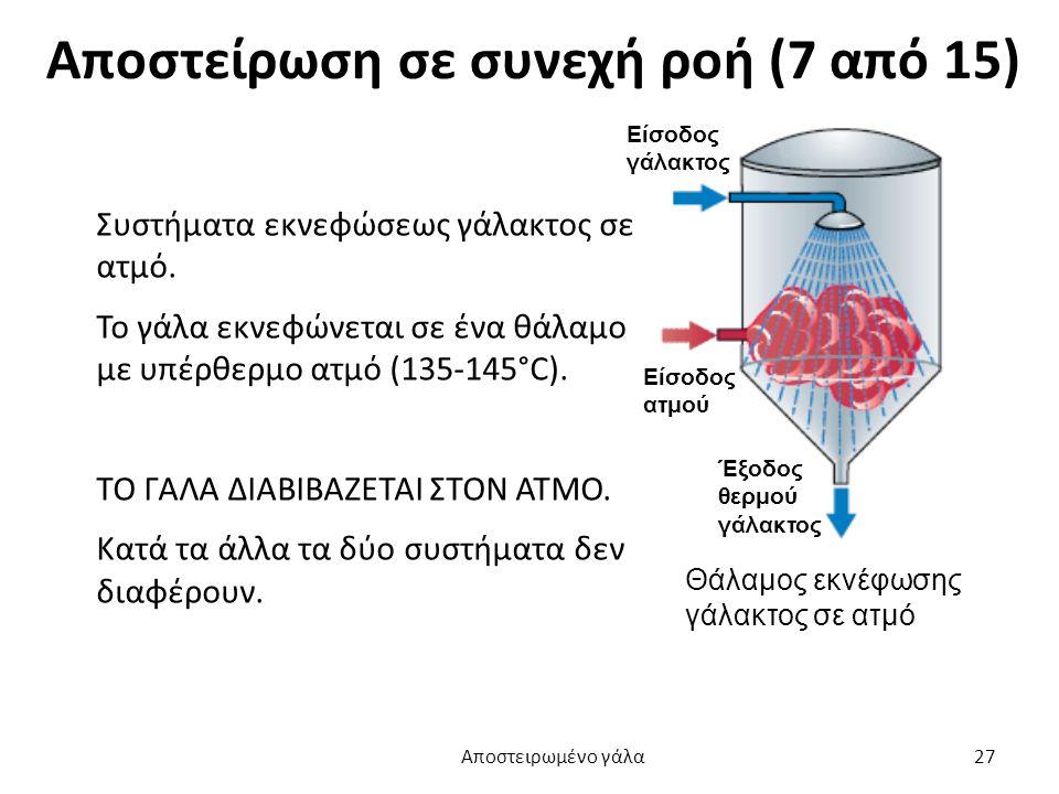 Αποστείρωση σε συνεχή ροή (7 από 15) Συστήματα εκνεφώσεως γάλακτος σε ατμό. Το γάλα εκνεφώνεται σε ένα θάλαμο με υπέρθερμο ατμό (135-145°C). ΤΟ ΓΑΛΑ Δ