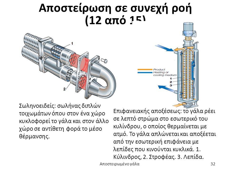 Αποστείρωση σε συνεχή ροή (12 από 15) Σωληνοειδείς: σωλήνας διπλών τοιχωμάτων όπου στον ένα χώρο κυκλοφορεί το γάλα και στον άλλο χώρο σε αντίθετη φορ