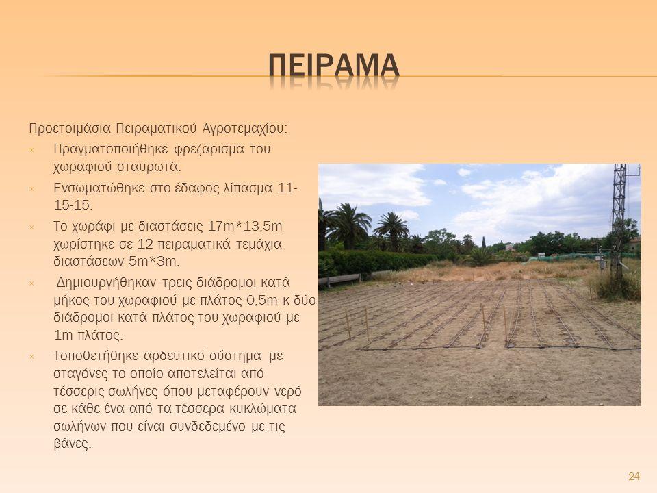 Προετοιμάσια Πειραματικού Αγροτεμαχίου: × Πραγματοποιήθηκε φρεζάρισμα του χωραφιού σταυρωτά. × Ενσωματώθηκε στο έδαφος λίπασμα 11- 15-15. × Το χωράφι