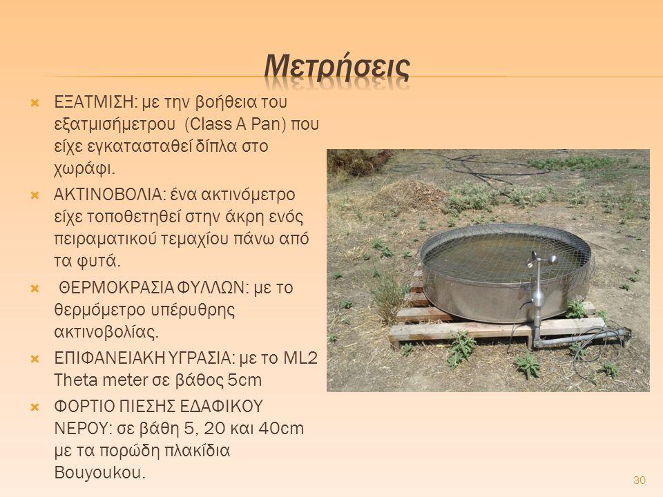  ΕΞΑΤΜΙΣΗ: με την βοήθεια του εξατμισήμετρου (Class A Pan) που είχε εγκατασταθεί δίπλα στο χωράφι.  ΑΚΤΙΝΟΒΟΛΙΑ: ένα ακτινόμετρο είχε τοποθετηθεί στ