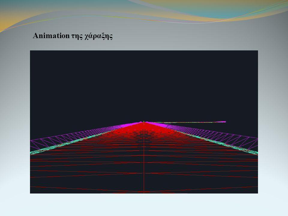 Animation της χάραξης