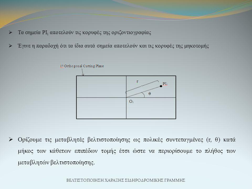  Τα σημεία PI i αποτελούν τις κορυφές της οριζοντιογραφίας  Έγινε η παραδοχή ότι τα ίδια αυτά σημεία αποτελούν και τις κορυφές της μηκοτομής  Ορίζουμε τις μεταβλητές βελτιστοποίησης ως πολικές συντεταγμένες (r, θ) κατά μήκος των κάθετων επιπέδων τομής έτσι ώστε να περιορίσουμε το πλήθος των μεταβλητών βελτιστοποίησης.