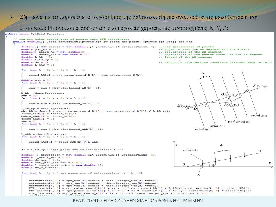  Σύμφωνα με τα παραπάνω ο αλγόριθμος της βελτιστοποίησης αναπαράγει τις μεταβλητές r i και θ i για κάθε PI i οι οποίες εισάγονται στο εργαλείο χάραξης ως συντεταγμένες Χ, Υ, Ζ: ΒΕΛΤΙΣΤΟΠΟΙΗΣΗ ΧΑΡΑΞΗΣ ΣΙΔΗΡΟΔΡΟΜΙΚΗΣ ΓΡΑΜΜΗΣ ds