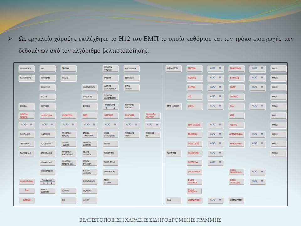  Ως εργαλείο χάραξης επιλέχθηκε το Η12 του ΕΜΠ το οποίο καθόρισε και τον τρόπο εισαγωγής των δεδομένων από τον αλγόριθμο βελτιστοποίησης.