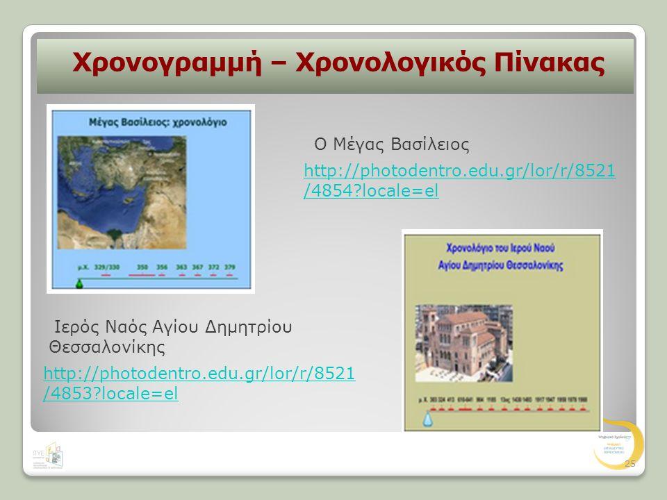 Χρονογραμμή – Χρονολογικός Πίνακας Ο Μέγας Βασίλειος http://photodentro.edu.gr/lor/r/8521 /4854 locale=el Ιερός Ναός Αγίου Δημητρίου Θεσσαλονίκης http://photodentro.edu.gr/lor/r/8521 /4853 locale=el 25