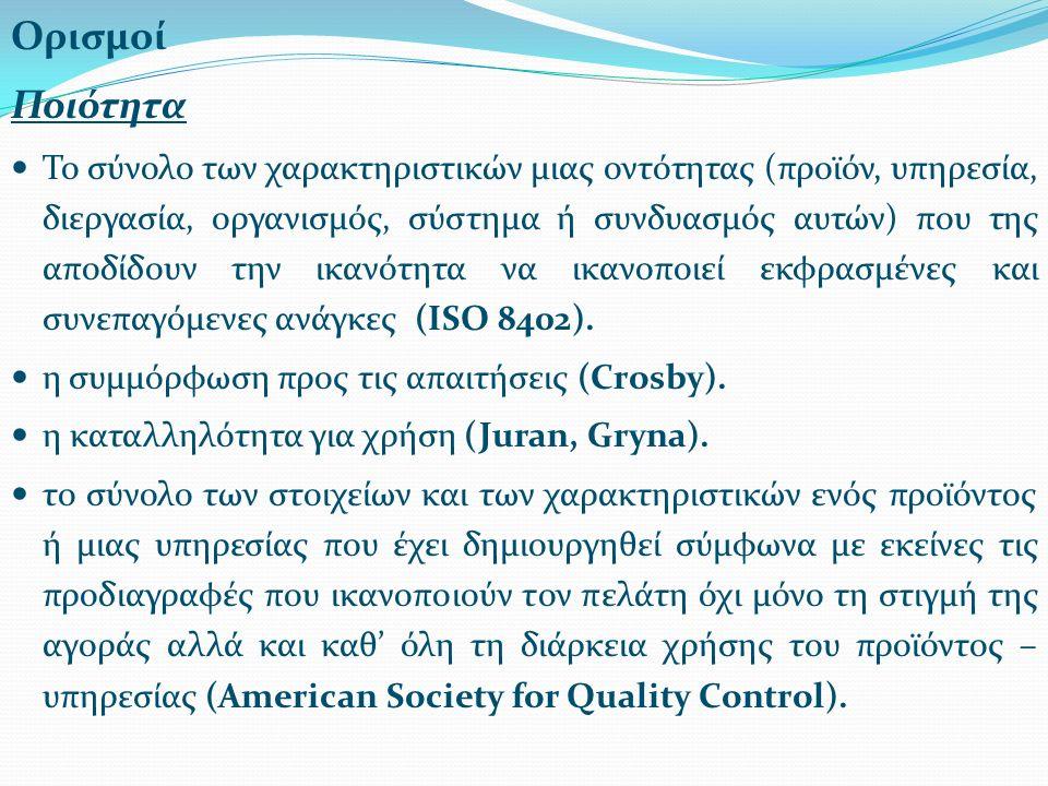 Ορισμοί Ποιότητα Το σύνολο των χαρακτηριστικών μιας οντότητας (προϊόν, υπηρεσία, διεργασία, οργανισμός, σύστημα ή συνδυασμός αυτών) που της αποδίδουν την ικανότητα να ικανοποιεί εκφρασμένες και συνεπαγόμενες ανάγκες (ISO 8402).