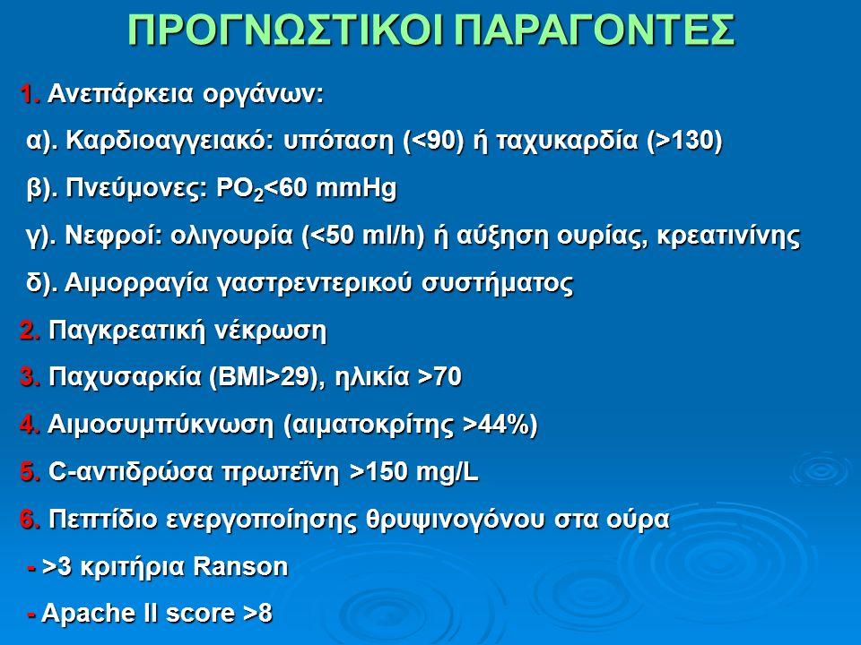 ΠΡΟΓΝΩΣΤΙΚΟΙ ΠΑΡΑΓΟΝΤΕΣ 1. Ανεπάρκεια οργάνων: α).