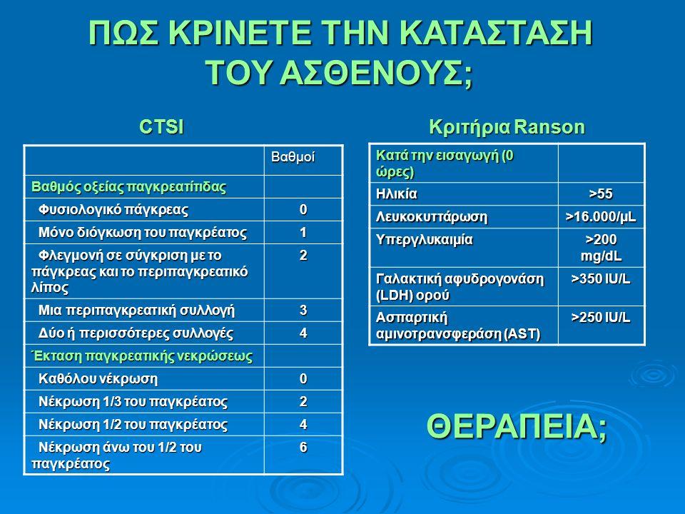 ΠΩΣ ΚΡΙΝΕΤΕ ΤΗΝ ΚΑΤΑΣΤΑΣΗ ΤΟΥ ΑΣΘΕΝΟΥΣ; Βαθμοί Βαθμός οξείας παγκρεατίτιδας Φυσιολογικό πάγκρεας Φυσιολογικό πάγκρεας0 Μόνο διόγκωση του παγκρέατος Μόνο διόγκωση του παγκρέατος1 Φλεγμονή σε σύγκριση με το πάγκρεας και το περιπαγκρεατικό λίπος Φλεγμονή σε σύγκριση με το πάγκρεας και το περιπαγκρεατικό λίπος2 Μια περιπαγκρεατική συλλογή Μια περιπαγκρεατική συλλογή3 Δύο ή περισσότερες συλλογές Δύο ή περισσότερες συλλογές4 Έκταση παγκρεατικής νεκρώσεως Καθόλου νέκρωση Καθόλου νέκρωση0 Νέκρωση 1/3 του παγκρέατος Νέκρωση 1/3 του παγκρέατος2 Νέκρωση 1/2 του παγκρέατος Νέκρωση 1/2 του παγκρέατος4 Νέκρωση άνω του 1/2 του παγκρέατος Νέκρωση άνω του 1/2 του παγκρέατος6 Κατά την εισαγωγή (0 ώρες) Ηλικία>55 Λευκοκυττάρωση >16.000/μL Υπεργλυκαιμία >200 mg/dL Γαλακτική αφυδρογονάση (LDH) ορού >350 IU/L Ασπαρτική αμινοτρανσφεράση (AST) >250 IU/L CTSI Κριτήρια Ranson ΘΕΡΑΠΕΙΑ;