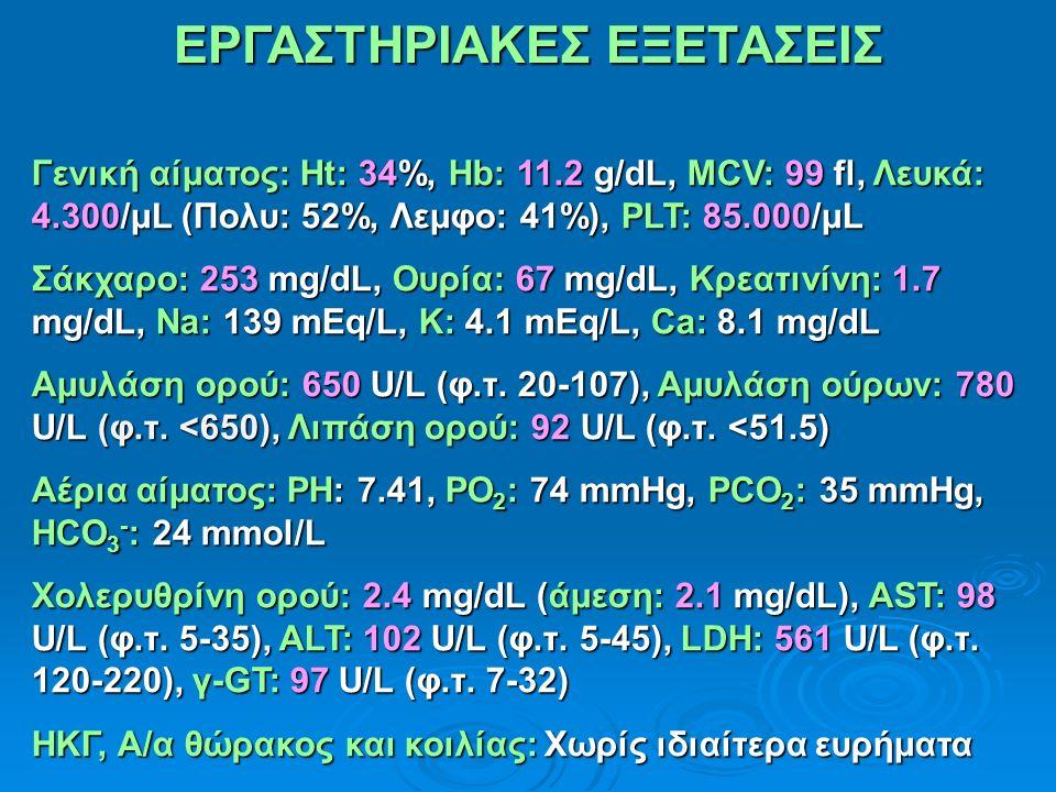 ΕΡΓΑΣΤΗΡΙΑΚΕΣ ΕΞΕΤΑΣΕΙΣ Γενική αίματος: Ht: 34%, Hb: 11.2 g/dL, MCV: 99 fl, Λευκά: 4.300/μL (Πολυ: 52%, Λεμφο: 41%), PLT: 85.000/μL Σάκχαρο: 253 mg/dL, Ουρία: 67 mg/dL, Κρεατινίνη: 1.7 mg/dL, Na: 139 mEq/L, K: 4.1 mEq/L, Ca: 8.1 mg/dL Αμυλάση ορού: 650 U/L (φ.τ.