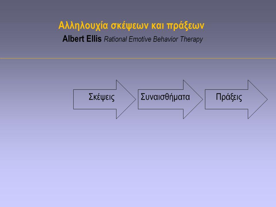 ΣκέψειςΣυναισθήματα Πράξεις Αλληλουχία σκέψεων και πράξεων Albert Ellis Rational Emotive Behavior Therapy