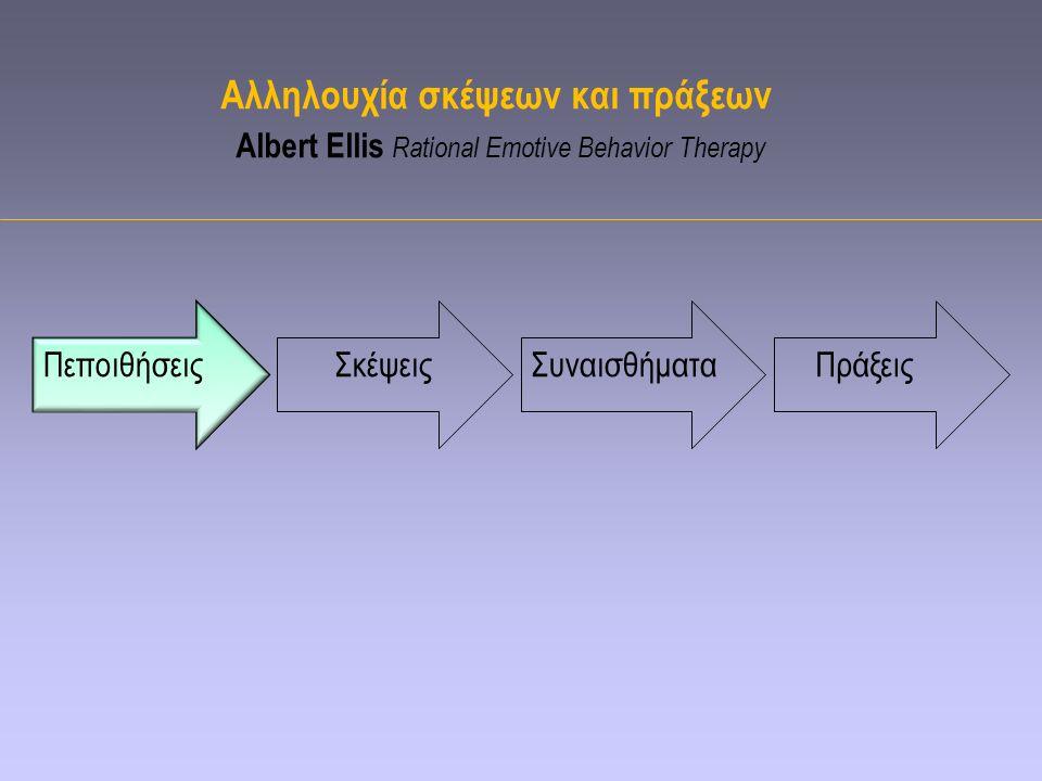 Πεποιθήσεις ΣκέψειςΣυναισθήματα Πράξεις Αλληλουχία σκέψεων και πράξεων Albert Ellis Rational Emotive Behavior Therapy