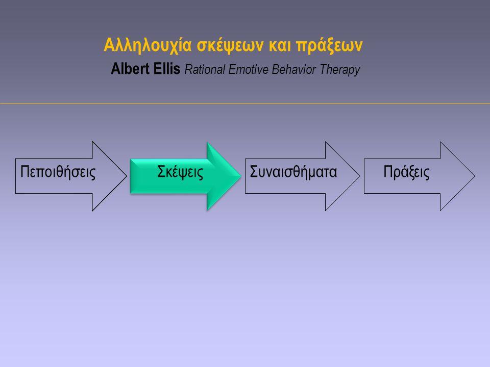 Πεποιθήσεις Σκέψεις Συναισθήματα Πράξεις Αλληλουχία σκέψεων και πράξεων Albert Ellis Rational Emotive Behavior Therapy