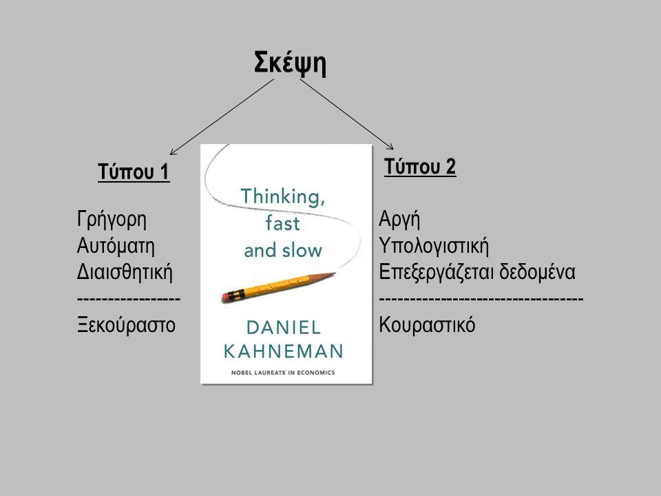 Σκέψη Τύπου 1 Τύπου 2 Γρήγορη Αυτόματη Διαισθητική ----------------- Ξεκούραστο Αργή Υπολογιστική Επεξεργάζεται δεδομένα -----------------------------