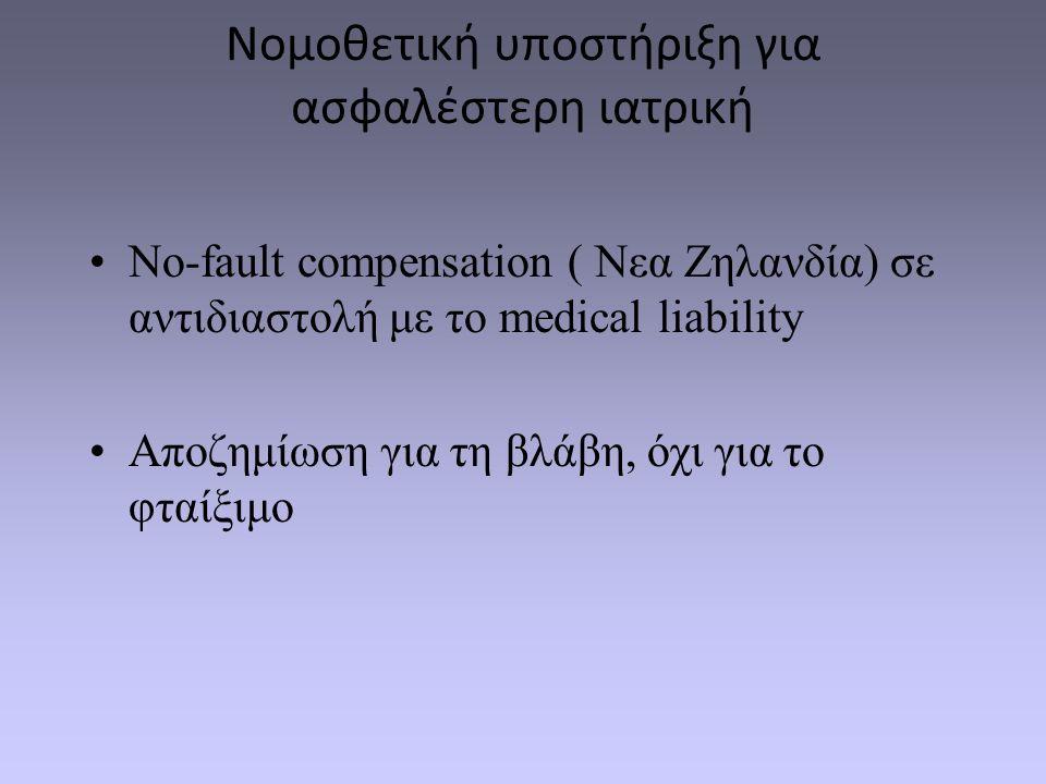 Νομοθετική υποστήριξη για ασφαλέστερη ιατρική No-fault compensation ( Νεα Ζηλανδία) σε αντιδιαστολή με το medical liability Αποζημίωση για τη βλάβη, ό