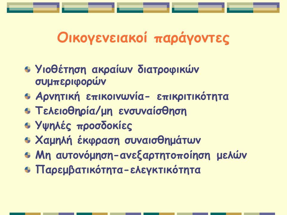 Θεραπευτική παρέμβαση στη Ψυχογενή Βουλιμία (2) Εξοικείωση με τις γνωσιακές αρχές Αυτορρύθμιση μέσω αυτοπαρατήρησης Τροποποίηση λανθασμένων αντιλήψεων Υιοθέτηση εναλλακτικών αντιλήψεων και συμπεριφορών για την αντιμετώπιση εκλυτικών παραγόντων Ενασχόληση με την έκφραση των συναισθημάτων