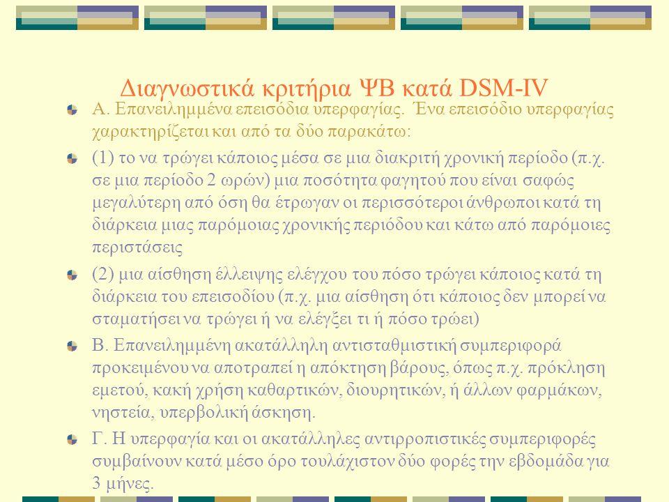 Διαγνωστικά κριτήρια ΨΒ κατά DSM-IV Α. Επανειλημμένα επεισόδια υπερφαγίας. Ένα επεισόδιο υπερφαγίας χαρακτηρίζεται και από τα δύο παρακάτω: (1) το να