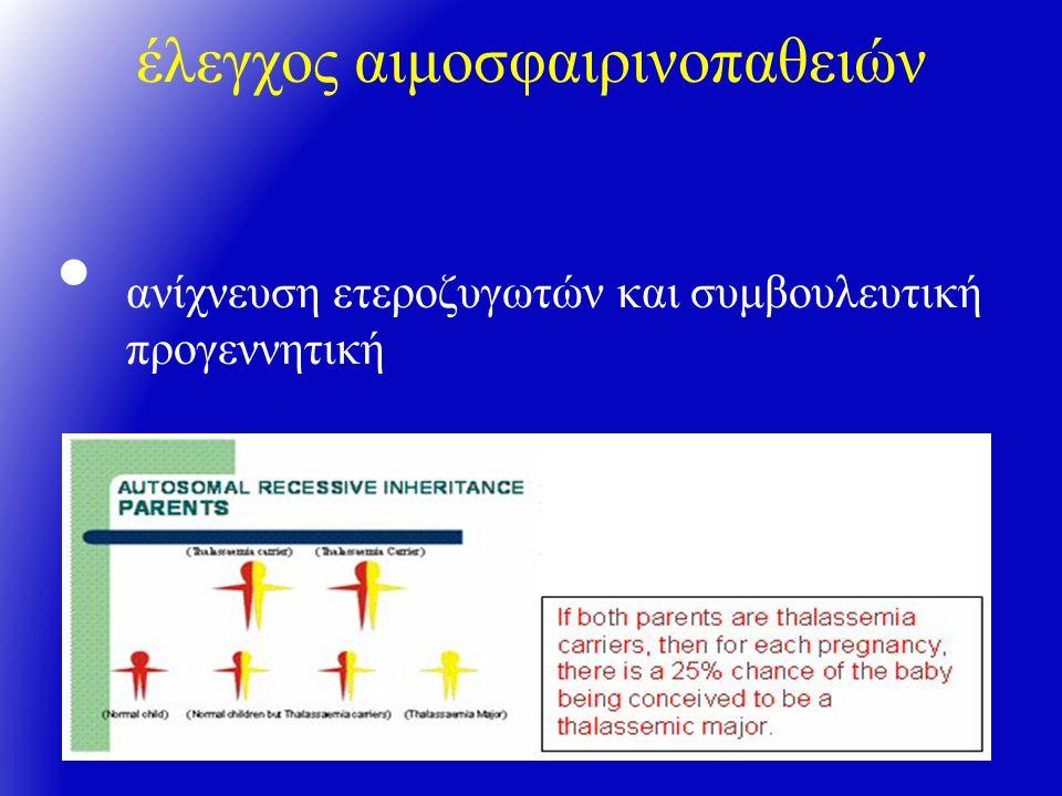 έλεγχος αιμοσφαιρινοπαθειών ανίχνευση ετεροζυγωτών και συμβουλευτική προγεννητική