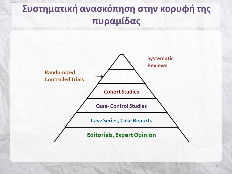 Βήματα συγγραφής συστηματικής ανασκόπησης Η συγγραφή μιας συστηματικής ανασκόπησης περιλαμβάνει μια σειρά από διακριτά βήματα: o Διατύπωση επιστημονικής ερώτησης, o Καθορισμός κριτηρίων ένταξης και αποκλεισμού των μελετών (τυχαιοποιημένες μελέτες, Αγγλική γλώσσα), o Αναζήτηση και επιλογή των μελετών, o Εξαγωγή των δεδομένων- Κατασκευή πίνακα περιγραφής των χαρακτηριστικών των συμπεριλαμβανόμενων μελετών, o Αξιολόγηση της μεθοδολογικής ποιότητας των συμπεριλαμβανομένων μελετών (χρήση έγκυρων ερωτηματολογίων), o Ανάλυση των αποτελεσμάτων των συμπεριλαμβανομένων μελετών (πιθανή μετά-ανάλυση), o Συγγραφή της ανασκόπησης σε τελική μορφή.