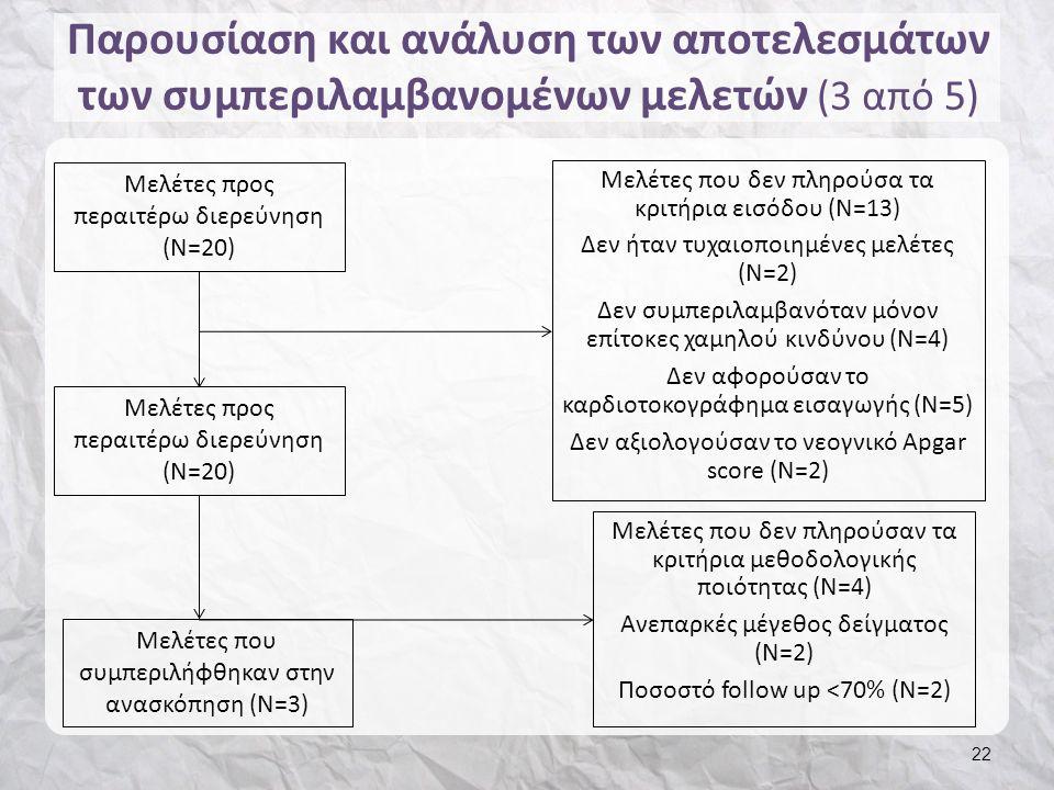 Παρουσίαση και ανάλυση των αποτελεσμάτων των συμπεριλαμβανομένων μελετών (3 από 5) 22 Μελέτες προς περαιτέρω διερεύνηση (Ν=20) Μελέτες που δεν πληρούσα τα κριτήρια εισόδου (Ν=13) Δεν ήταν τυχαιοποιημένες μελέτες (Ν=2) Δεν συμπεριλαμβανόταν μόνον επίτοκες χαμηλού κινδύνου (Ν=4) Δεν αφορούσαν το καρδιοτοκογράφημα εισαγωγής (Ν=5) Δεν αξιολογούσαν το νεογνικό Apgar score (N=2) Μελέτες προς περαιτέρω διερεύνηση (Ν=20) Μελέτες που δεν πληρούσαν τα κριτήρια μεθοδολογικής ποιότητας (Ν=4) Ανεπαρκές μέγεθος δείγματος (Ν=2) Ποσοστό follow up <70% (N=2) Μελέτες που συμπεριλήφθηκαν στην ανασκόπηση (Ν=3)