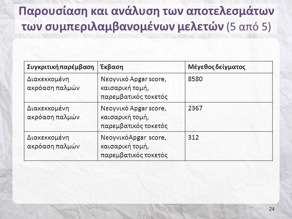 Παρουσίαση και ανάλυση των αποτελεσμάτων των συμπεριλαμβανομένων μελετών (5 από 5) 24 Συγκριτική παρέμβασηΈκβασηΜέγεθος δείγματος Διακεκκομένη ακρόαση παλμών Νεογνικό Apgar score, καισαρική τομή, παρεμβατικός τοκετός 8580 Διακεκκομένη ακρόαση παλμών Νεογνικό Apgar score, καισαρική τομή, παρεμβατικός τοκετός 2367 Διακεκκομένη ακρόαση παλμών ΝεογνικόApgar score, καισαρική τομή, παρεμβατικός τοκετός 312