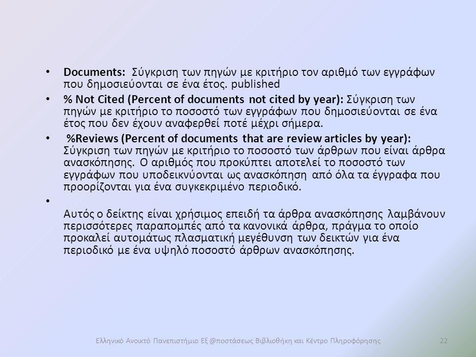 Documents: Σύγκριση των πηγών με κριτήριο τον αριθμό των εγγράφων που δημοσιεύονται σε ένα έτος.