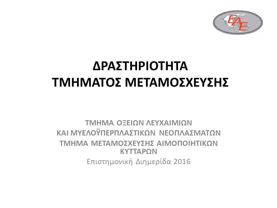 135 (76%) Μεταμοσχεύσεις Αλλογενών Αιμοποιητικών Κυττάρων (2014) Πηγή ΜοσχεύματοςN=171 136 (79.5%) 31 (18%) 4 (2.5%)