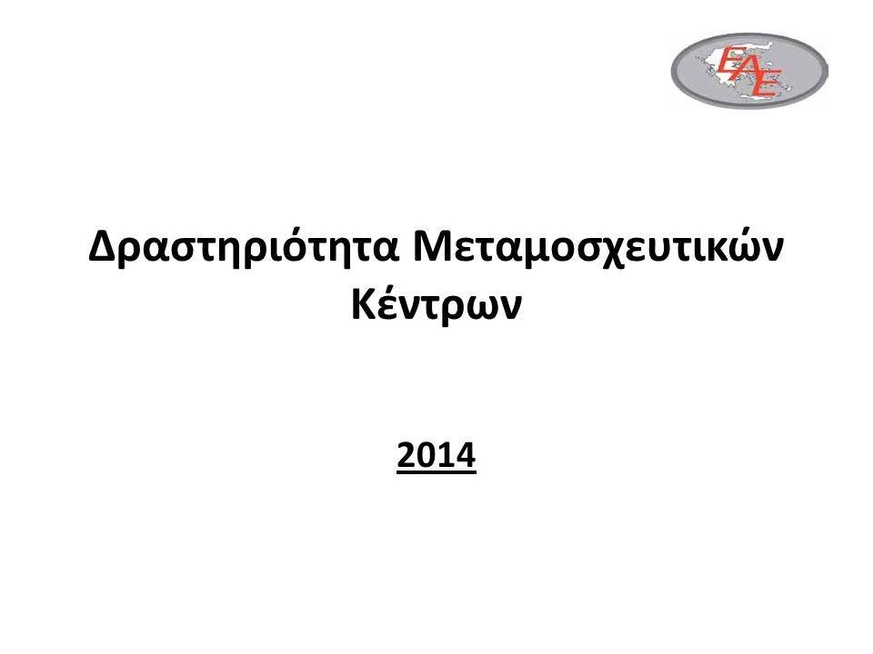 Εγχύσεις Λεμφοκυττάρων Δότη (DLI) Ανά Κέντρο (2014)N=26 Κέντρα Αριθμός Aσθ.