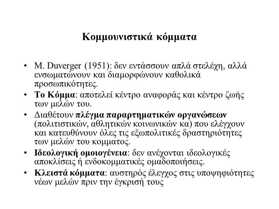 Κομμουνιστικά κόμματα M.
