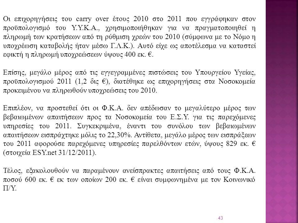 43 Οι επιχορηγήσεις του carry over έτους 2010 στο 2011 που εγγράφηκαν στον προϋπολογισμό του Υ.Υ.Κ.Α., χρησιμοποιήθηκαν για να πραγματοποιηθεί η πληρωμή των κρατήσεων από τη ρύθμιση χρεών του 2010 (σύμφωνα με το Νόμο η υποχρέωση καταβολής ήταν μέσω Γ.Λ.Κ.).