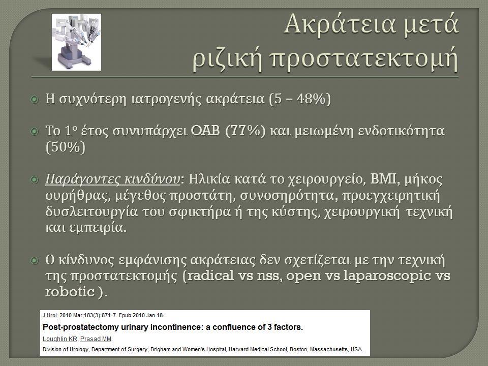  Η συχνότερη ιατρογενής ακράτεια (5 – 48%)  Το 1 ο έτος συνυπάρχει OAB (77%) και μειωμένη ενδοτικότητα (50%)  Παράγοντες κινδύνου : Ηλικία κατά το χειρουργείο, BMI, μήκος ουρήθρας, μέγεθος προστάτη, συνοσηρότητα, προεγχειρητική δυσλειτουργία του σφικτήρα ή της κύστης, χειρουργική τεχνική και εμπειρία.