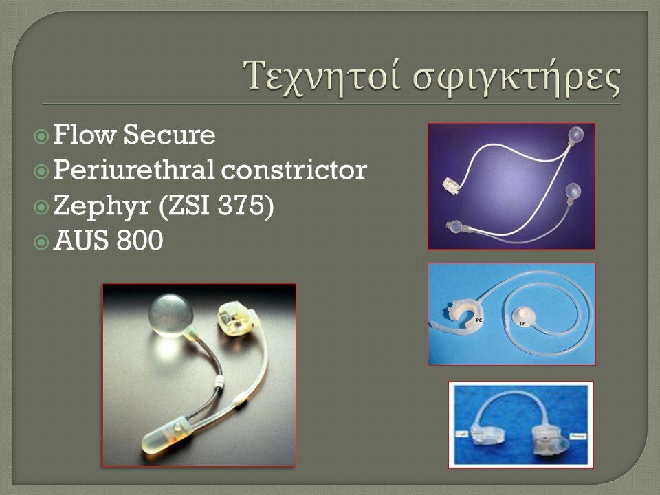 Περιουρηθρικές εγχύσεις (bulking agents) Περιουρηθρικές εγχύσεις (bulking agents) Ρυθμιζόμενα μπαλόνια συμπίεσης ουρήθρας Ρυθμιζόμενα μπαλόνια συμπίεσης ουρήθρας ( ProAct ) ( ProAct ) Ανδρικές ταινίες ουρήθρας ( slings) Ανδρικές ταινίες ουρήθρας ( slings) - σταθερά - σταθερά - ρυθμιζόμενα - ρυθμιζόμενα Τεχνητός σφιγκτήρας ( AUS) Τεχνητός σφιγκτήρας ( AUS)