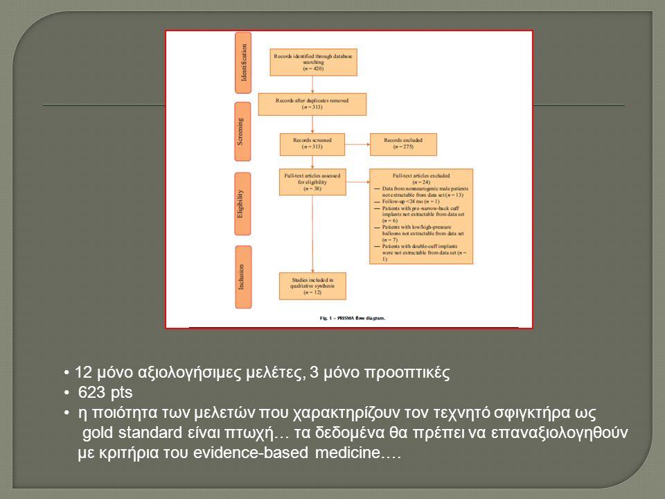 Van der Aa et al. Eur Urol 2012