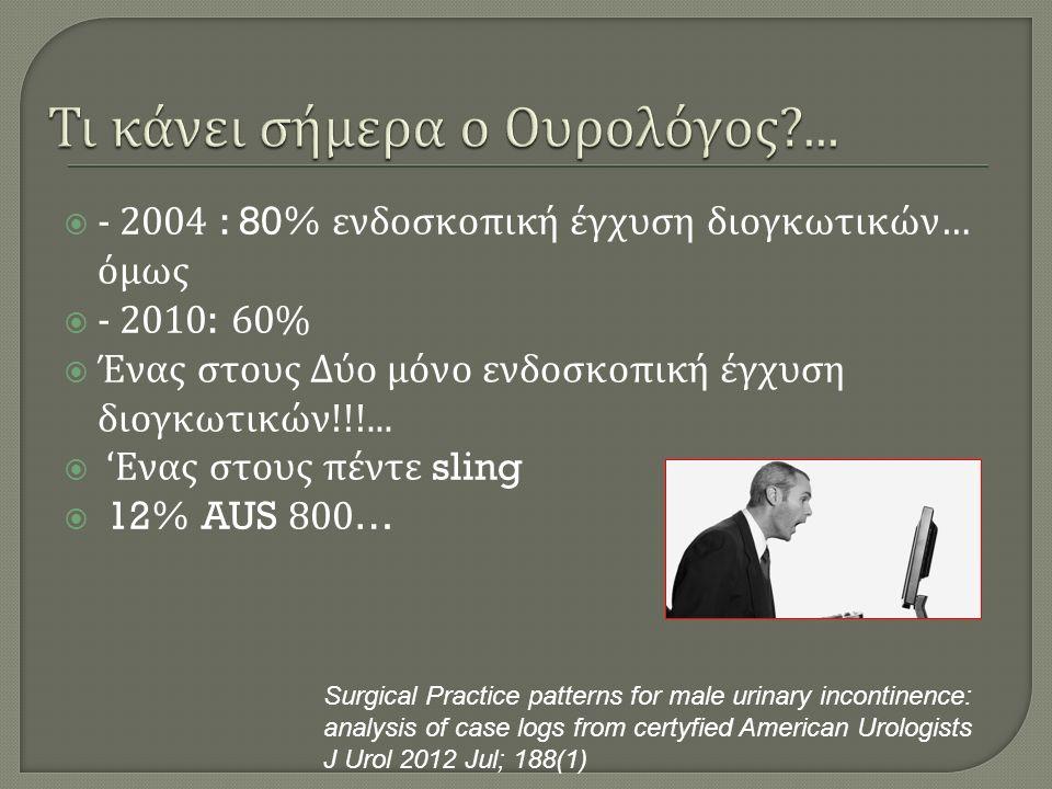  - 2004 : 80% ενδοσκοπική έγχυση διογκωτικών … όμως  - 2010: 60%  Ένας στους Δύο μόνο ενδοσκοπική έγχυση διογκωτικών !!!...