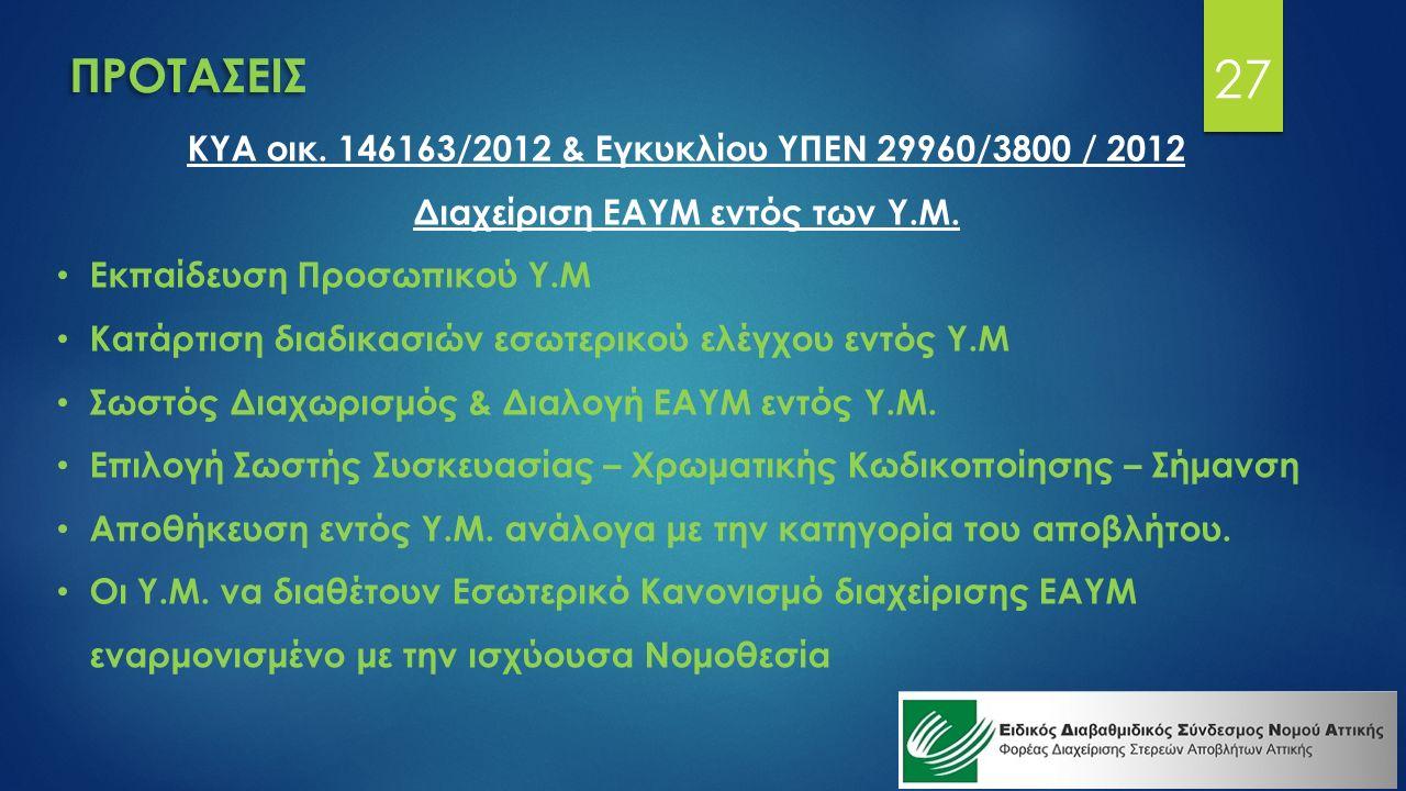 27 ΠΡΟΤΑΣΕΙΣ ΚΥΑ οικ. 146163/2012 & Εγκυκλίου ΥΠΕΝ 29960/3800 / 2012 Διαχείριση ΕΑΥΜ εντός των Υ.Μ.