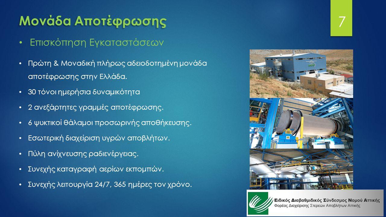 7 Πρώτη & Μοναδική πλήρως αδειoδοτημένη μονάδα αποτέφρωσης στην Ελλάδα.