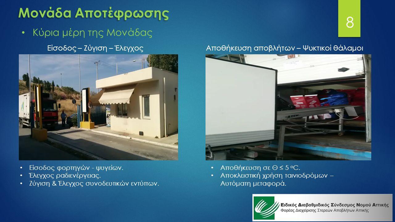 8 Μονάδα Αποτέφρωσης Κύρια μέρη της Μονάδας Είσοδος – Ζύγιση – Έλεγχος Είσοδος φορτηγών - ψυγείων.